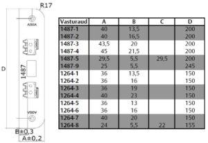 Assa-Abloy-1264-Tavavasturaud-Connect-lukuraamidele-Palmett-Lukud
