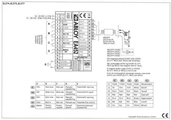Abloy EA452 juhtimiskeskus juhtmediagramm. Palmett lukud