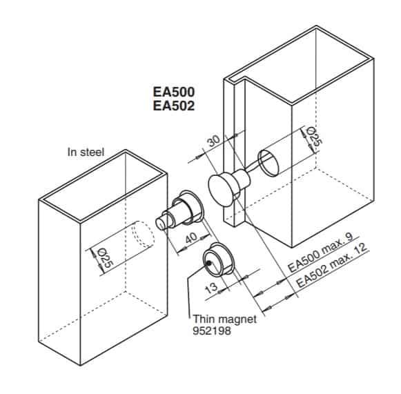 Abloy EA502 profiilukse uksemagnet mõõdud, Palmett lukud